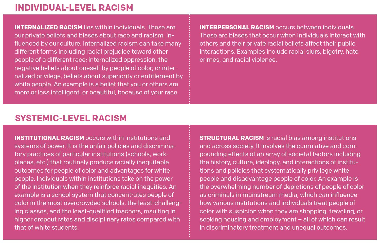 an analysis of the three forms of racism in the world The above encounter at the restaurant is an example of racial prejudice  racial  prejudice and racism can be found in many different areas of society: in the.